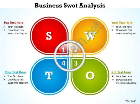 SWOT Analysis Sports Competition Ppt Powerpoint Slides ...