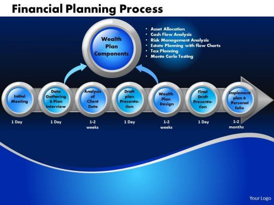 Business Circle Charts PowerPoint Templates Marketing Financial ...