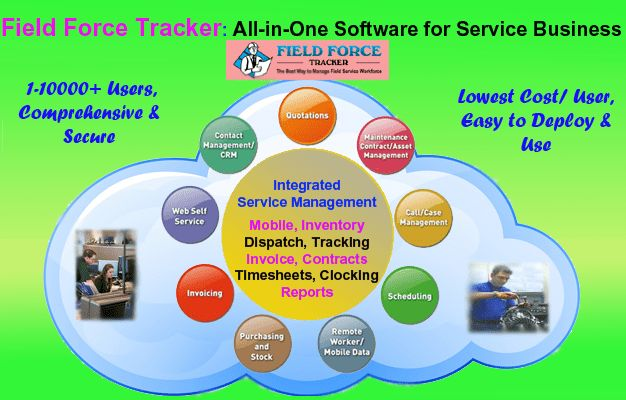 1 Field Service Software: Dispatch, Scheduling, Mobile Invoice ...