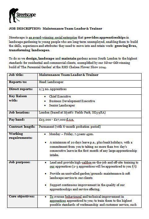 Team Lead Job Description. Team Leader Job Description Team Leader ...