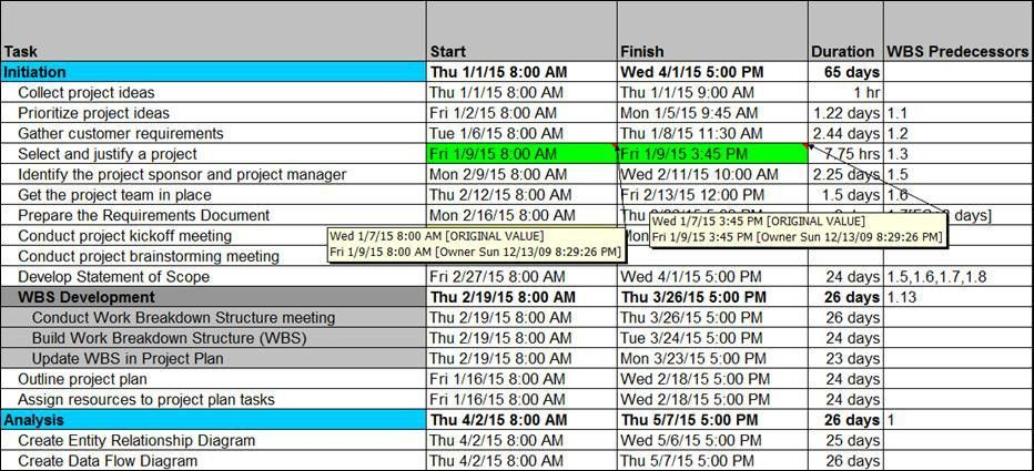 5 Free Project Schedule Templates - Excel PDF Formats