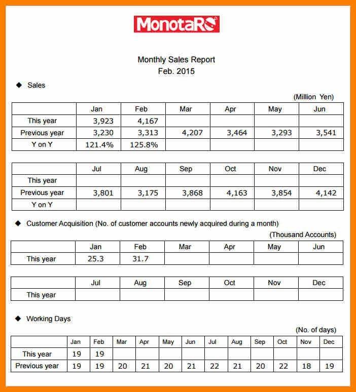 9+ monthly sales report sample | sephora resume