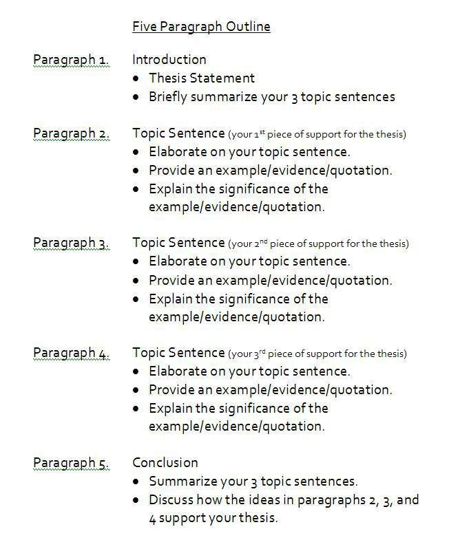 outline of essay example essay outline template sample  example essay papers example research paper outline report example