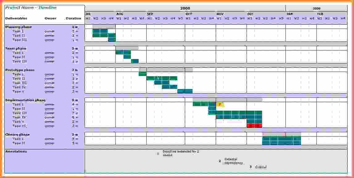 9+ excel project timeline template - Sales Report Template