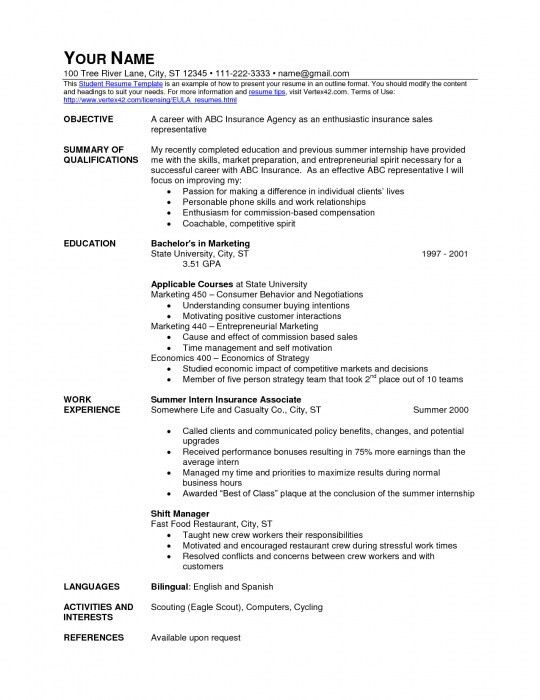 Fast Food Worker Resume Template. restaurant manager resume ...