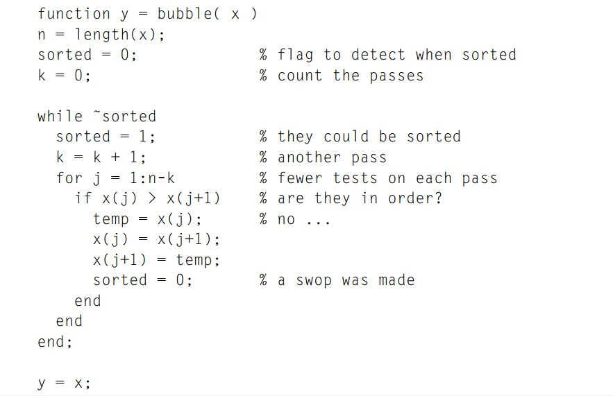 Can someone help me understand bubble sort. - MATLAB Answers ...