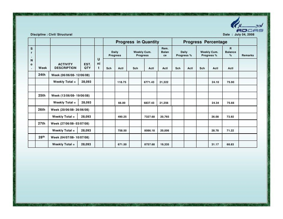 Daily Progress Report Format For Civil Construction | April ...