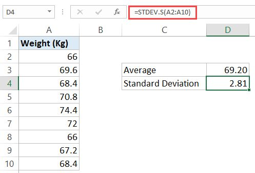 What is Standard Deviation and How to Calculate it in Excel?
