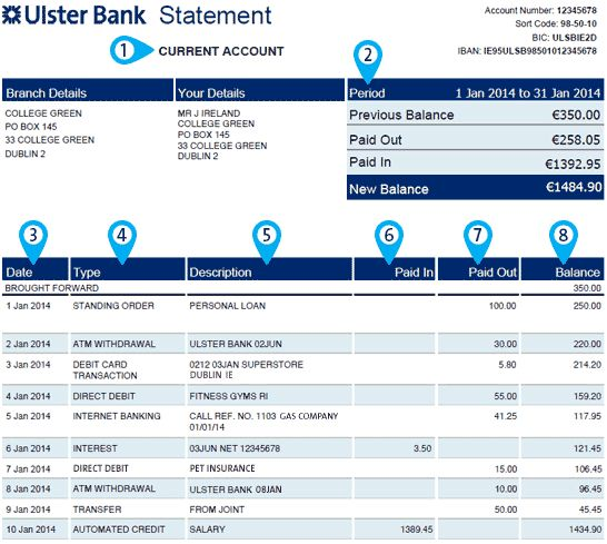 Online Statement Explained - Help And Support | Ulster Bank