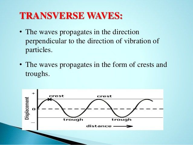 Stationary Waves and Progressive Waves
