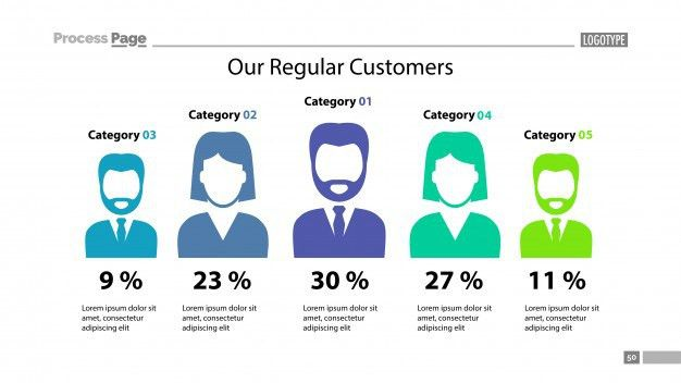 Customer comparison percentage chart template Vector | Free Download