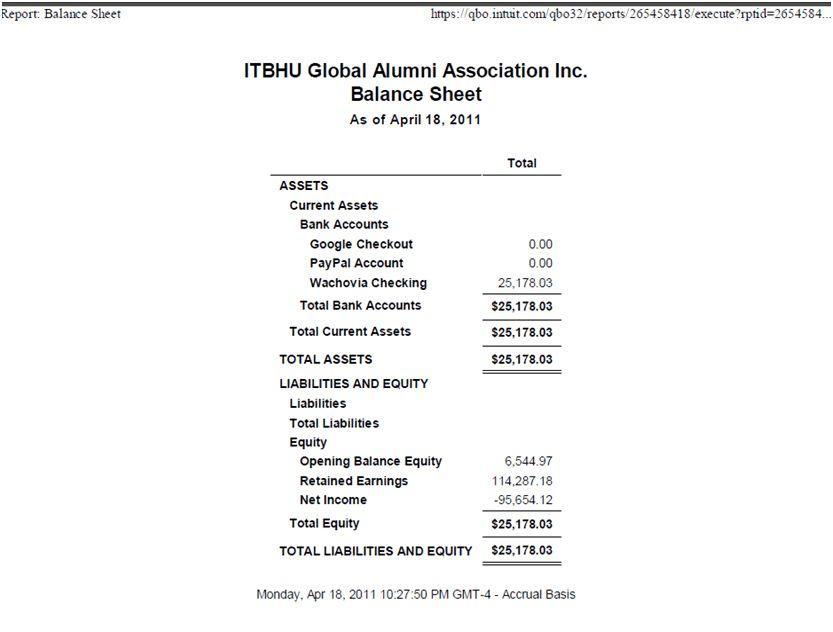 IITBHUGlobal.org: The Chronicle: IBGAA-Quarterly Account Statement