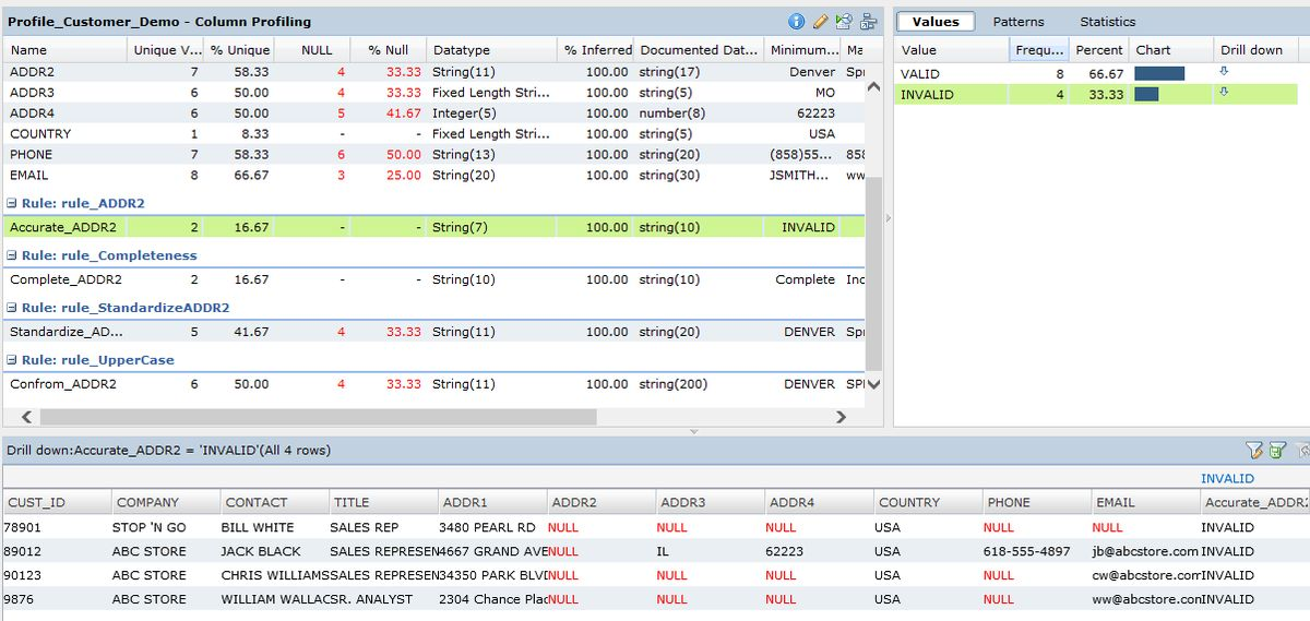 Data Profiling with Informatica Data Quality