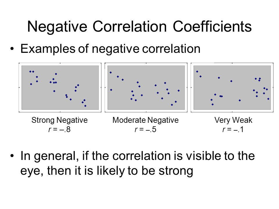 Chapter 3 Linear Regression and Correlation - ppt video online ...