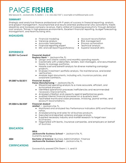 6+ financial analyst resume - Budget Template Letter