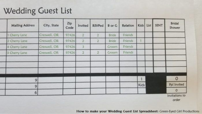 How to Make Your Wedding Guest List Spreadsheet {Free Download ...