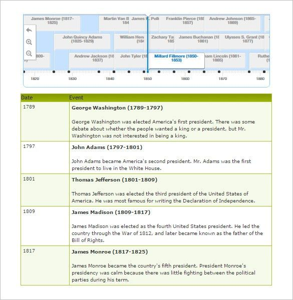 9+ Biography Timeline Templates – Free Sample, Example, Format ...