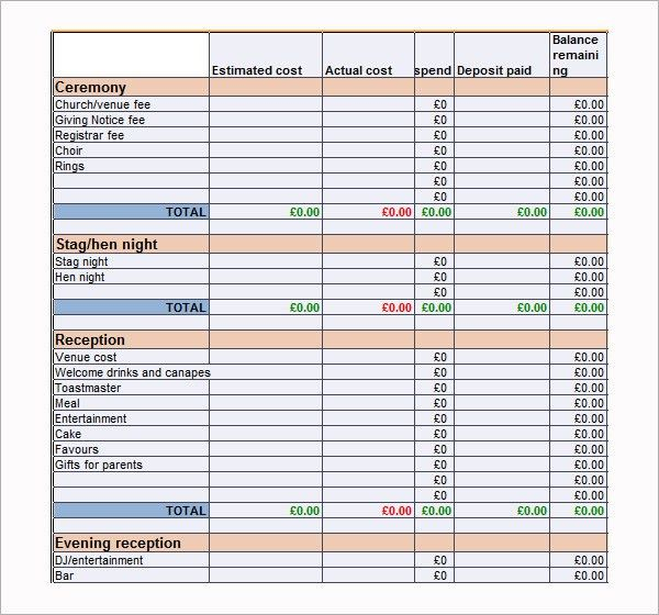 Wedding Budget Template - 9+ Download Free Documents in Word, PDF