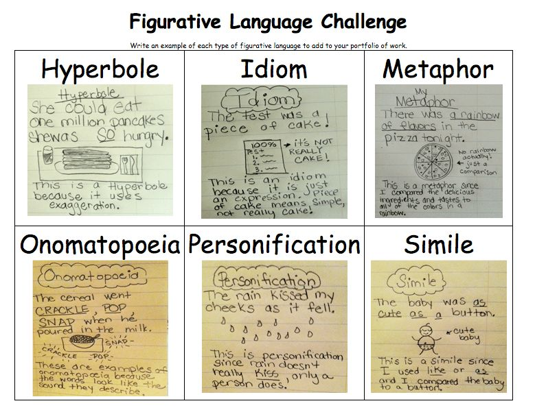Figurative Language. Write an example of each type for your ...
