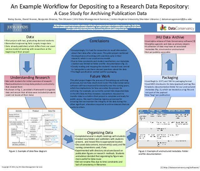 Poster Presentation Template For Case Report - Tomyads.info