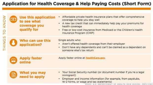 Here's the form to apply for Obamacare coverage – CNN Political ...
