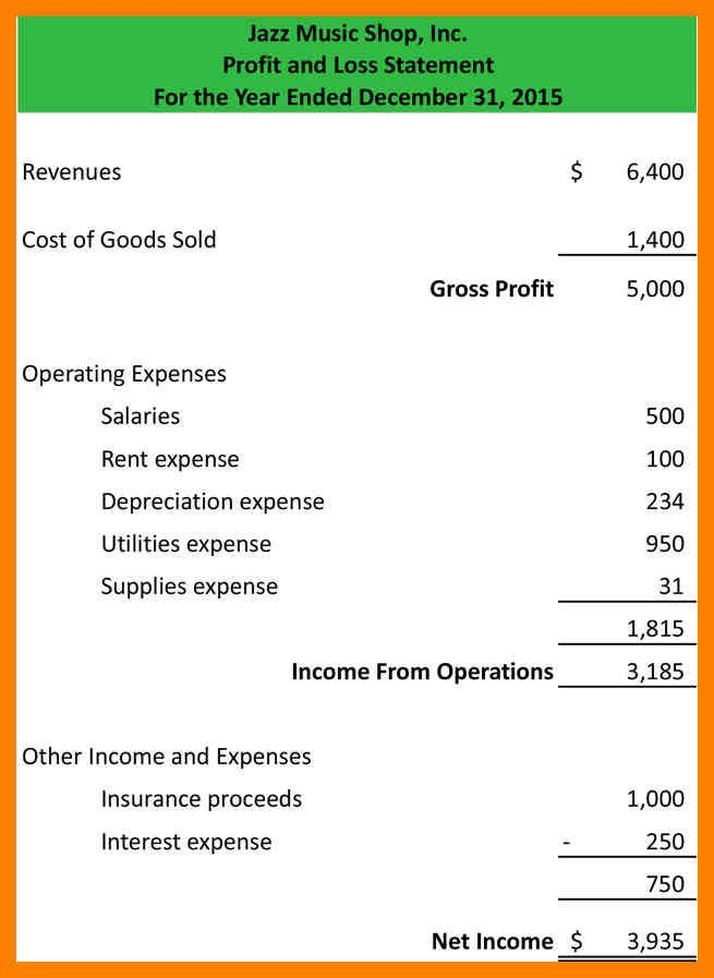 Stunning Simple Profit Loss Statement Template Images - Best ...