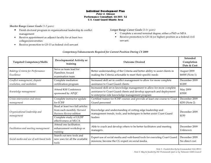 personal development plan WORKBOOKS - Google Search | PERSONAL ...