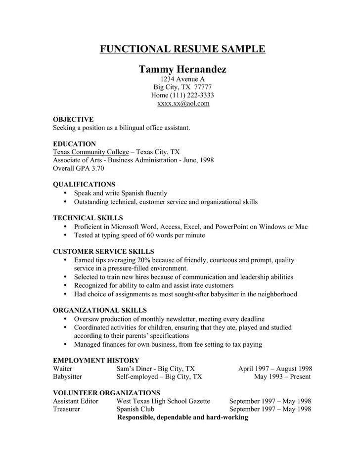 resume template microsoft word fully editable free resume ...