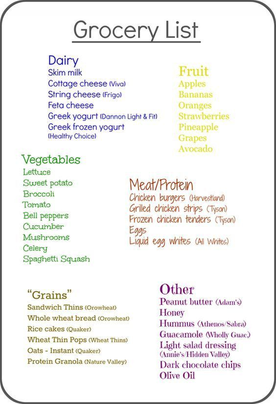 Healthy grocery list on a budget / Weight loss vitamins for women
