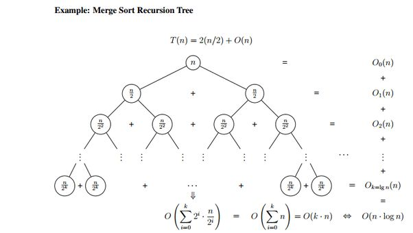 How to calculate the height of a recursive tree in Merge sort ...