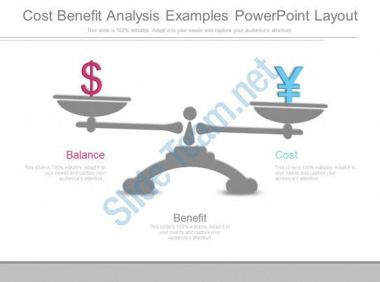 New Cost Benefit Analysis Template Ppt Design Templates ...
