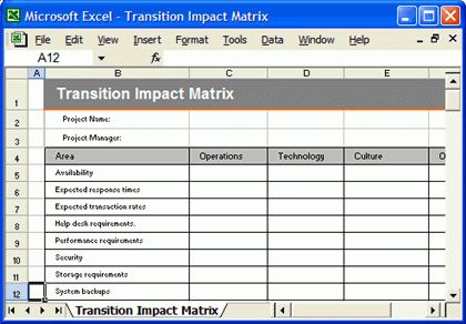 Transition Plan Template | Free Forms, Logs and Checklists | Word ...