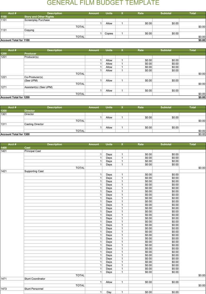 Professional Business Budget Template - Budget Templates