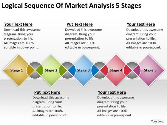 Sequence Of Market Analysis 5 Stages Successful Business Plan ...