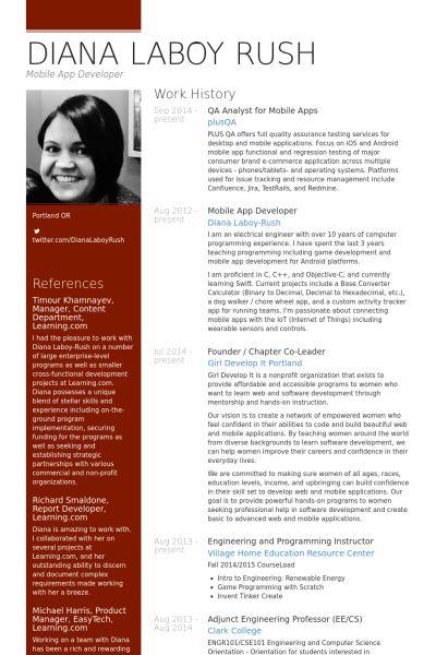 Qa Analyst Resume samples - VisualCV resume samples database
