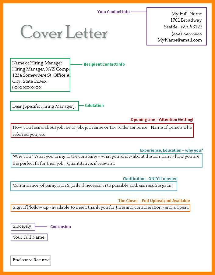 letterhead for cover letters