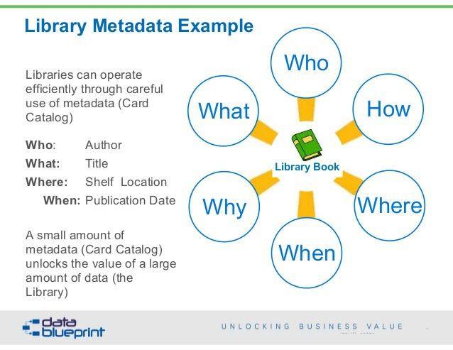 Data-Ed: Metadata Strategies