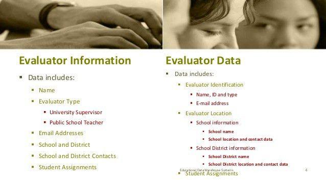 Education Data Warehouse System