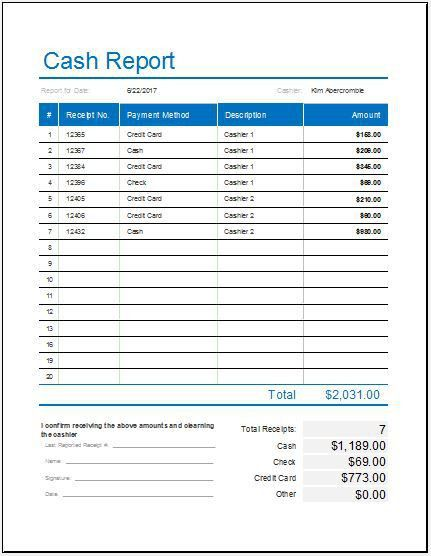 Daily Cash Report Template for MS Excel | Word & Excel Templates