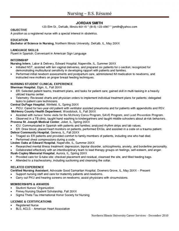 Resume : Financial Analyst Resume Resumes