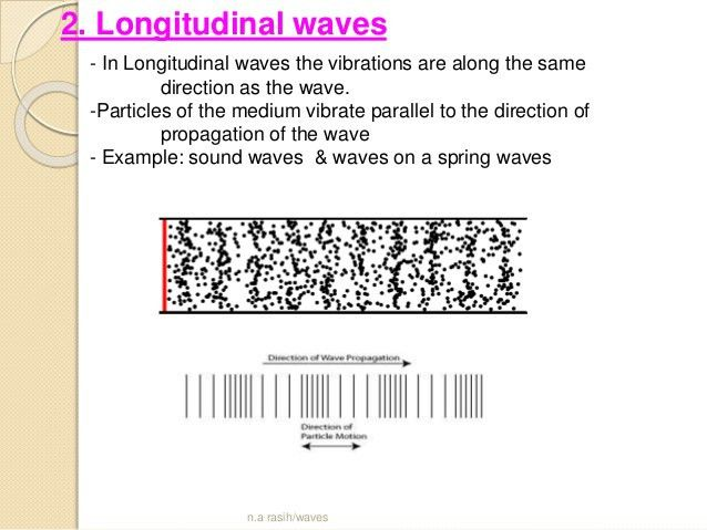 3.1 form 4 general wave properties