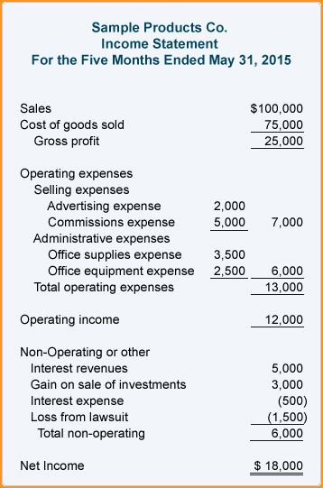 multi step income statement | Questionnaire Template