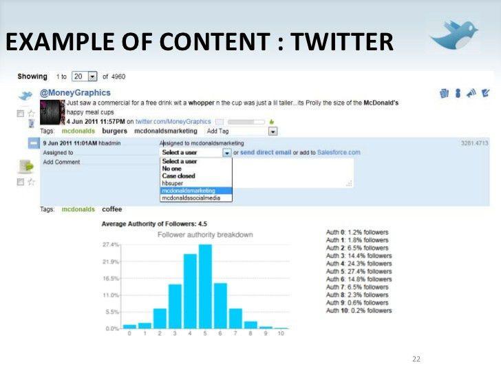 Example social media report