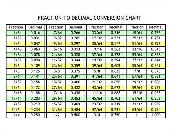 Printable Time Chart. Time Tracing Flow Chart Printable Time ...