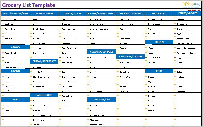 Grocery list template (Categorized) - Dotxes
