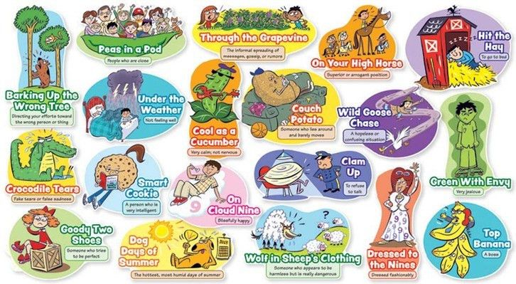Idioms - What is an idiom?