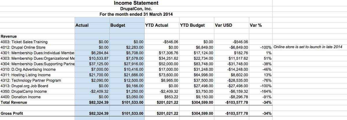 Monthly Income Statement Template Monthly Income Statement ...