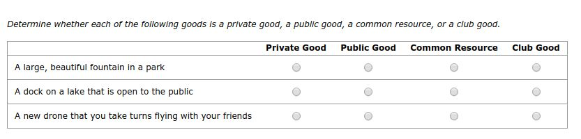 Determine Whether Each Of The Following Goods Is A... | Chegg.com