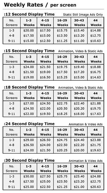 Sales Rate Sheet Images - Reverse Search